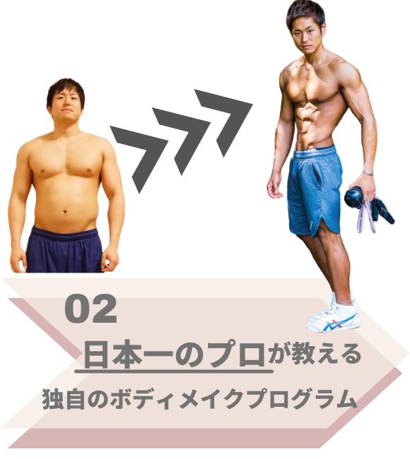 特徴2,日本一のプロが教える独自のボディメイクプログラム